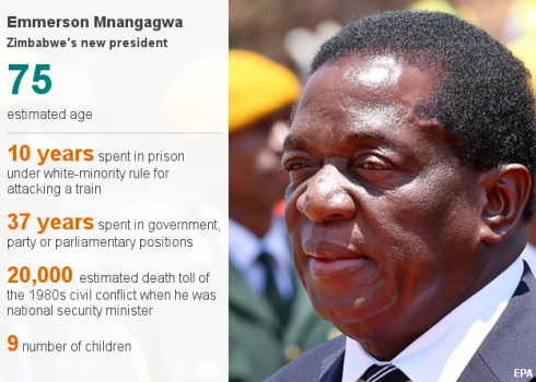 Zimbabwe's new president Mnangagwa vows to 're-engage' with